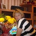 Знакомства с женщинами Сафоново