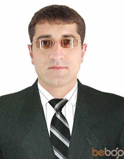 Фото мужчины Sanat, Москва, Россия, 37